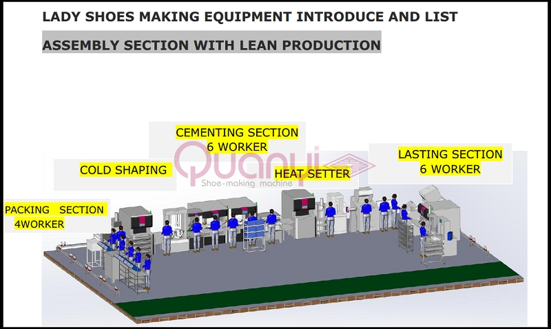 how the shoe factory to have a lean production?